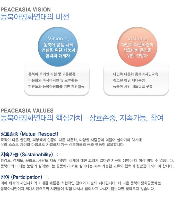 창립취지 및 가치2.jpg